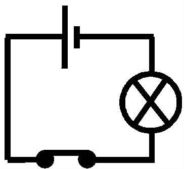 Symbole lampe electrique