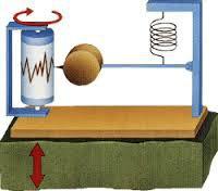 Quel appareil permet de détecter les ondes sismiques et de les enregistrer ?
