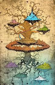 Mythologie nordique - Comment s appelle l arbre du kaki ...