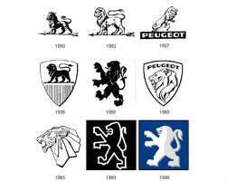 Quelle est le nom de la marque de ces logos ?