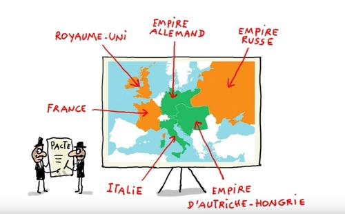 En 1914, les puissances européennes se méfient les uns des autres. Les pays européens se sont divisés en 2 blocs qui se font face. Quels pays sont alors membres de la triple Alliance ?