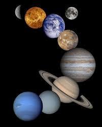 Ordre des planètes :