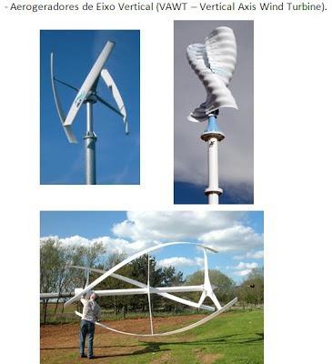 Existem vários tipos de geradores eólicos ?