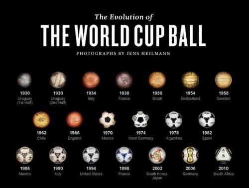 Comment s'appellait le ballon de la Coupe du monde 2014 ?