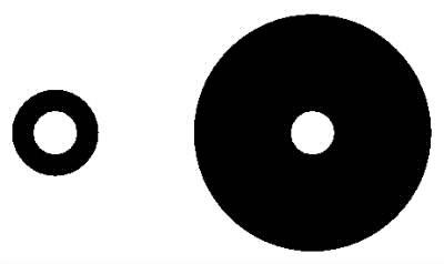 Quel est le cercle le plus grand ?
