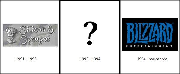 Jak se jmenoval Silicon & Synapse/Blizzard v letech 93-94?