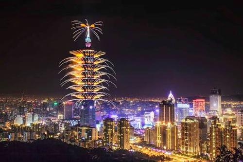 Quelle est la capitale du Taiwan ?