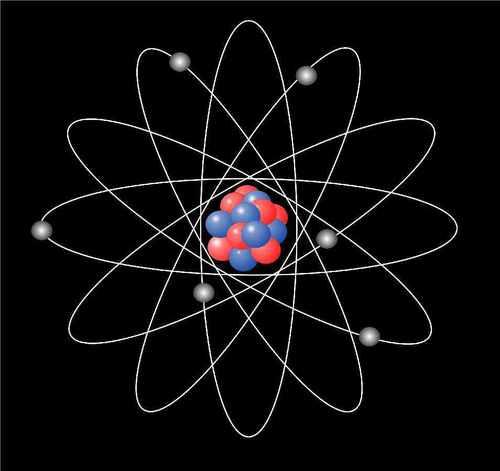 Un atome contient des charges :