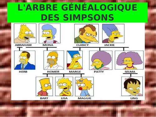 D'après cette photo, qui est la soeur de la mère de Bart qui a un enfant ?