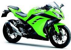 Quelle est la marque de la moto ?
