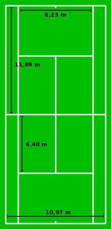 Quelle type de surface retrouve-t-on sur les courts de Roland-Garros ?