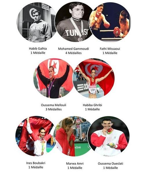 Combien de Tunisiens ont gagné des médailles olympiques ?