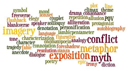 Quiz Les Verbes Irreguliers Au Preterit 4eme Partie Anglais Culture Etrangere