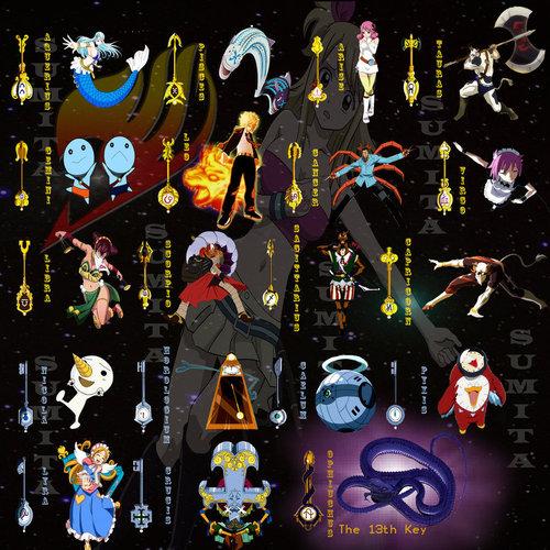 Les esprits de Fairy Tail | Quiz BD, Mangas